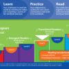 ltr-level5-infographics-2016