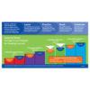 LTR-Levels5-6-infographics-2016-500×500