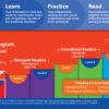 ltr-level2-infographics-2016